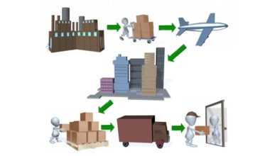 Photo of Logistics And Supply Chains – Fundamentals,design,operations